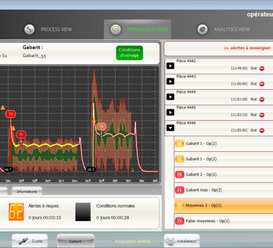 Développement Monitoring de l'usinage
